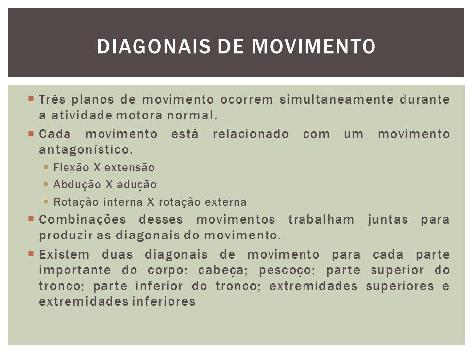 Diagonais de movimento
