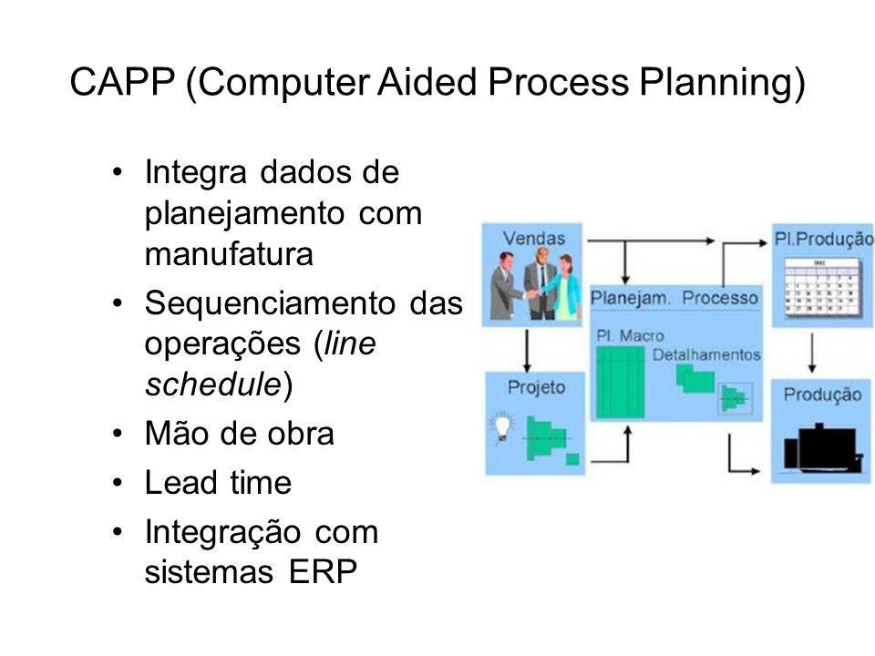 CAPP (Computer Aided Process Planning)