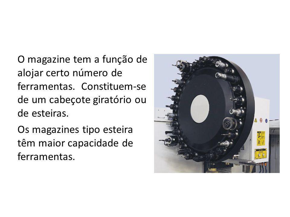 O magazine tem a função de alojar certo número de ferramentas
