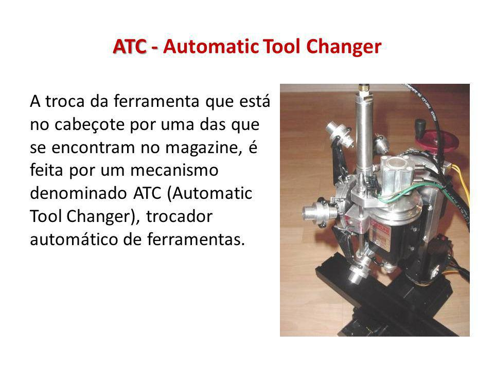 ATC - Automatic Tool Changer