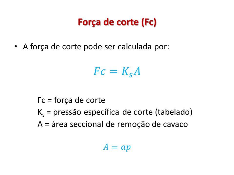 𝐹𝑐= 𝐾 𝑠 𝐴 Força de corte (Fc) A força de corte pode ser calculada por:
