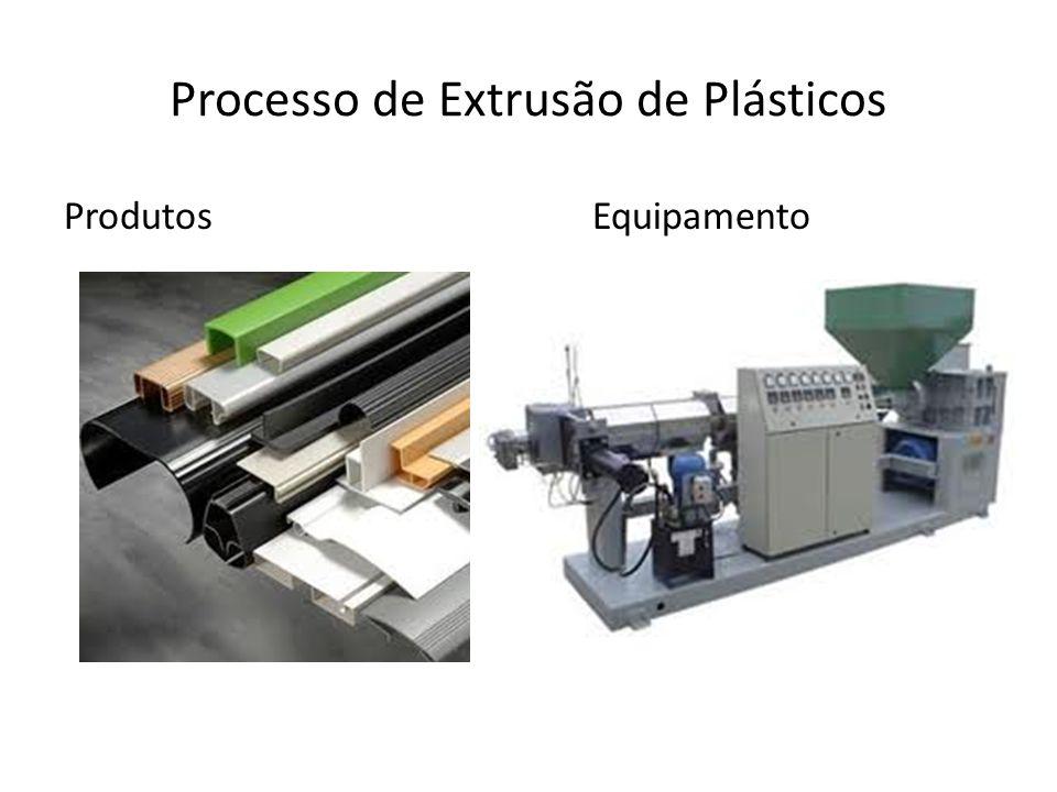 Processo de Extrusão de Plásticos
