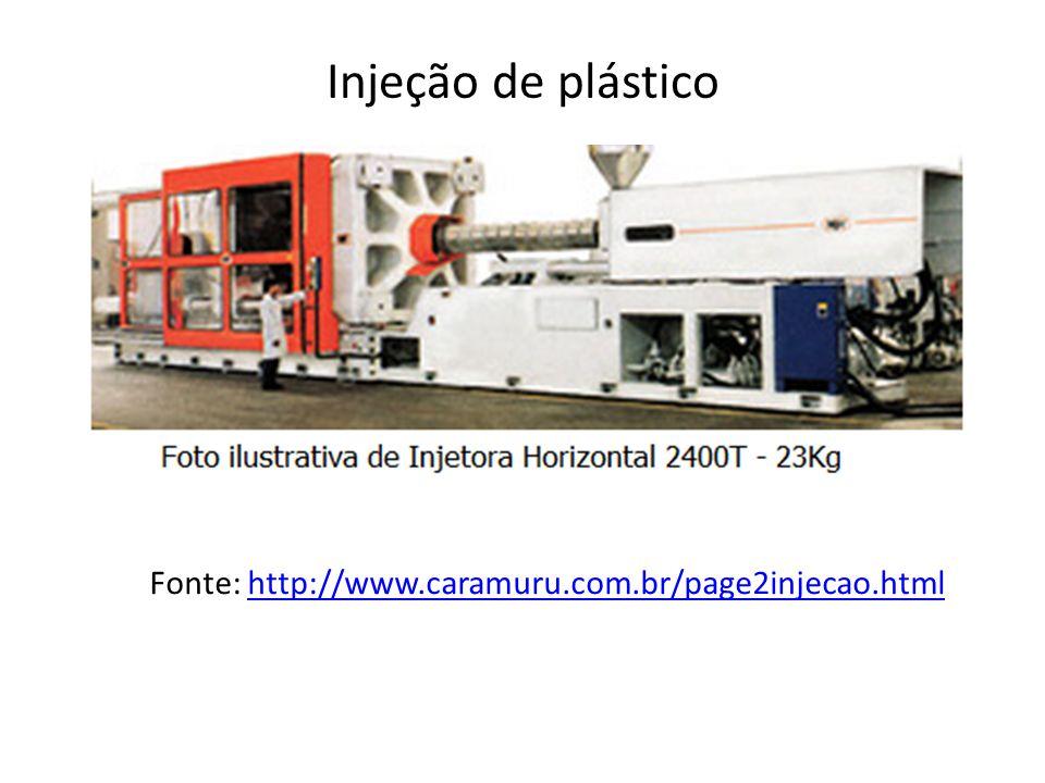 Fonte: http://www.caramuru.com.br/page2injecao.html