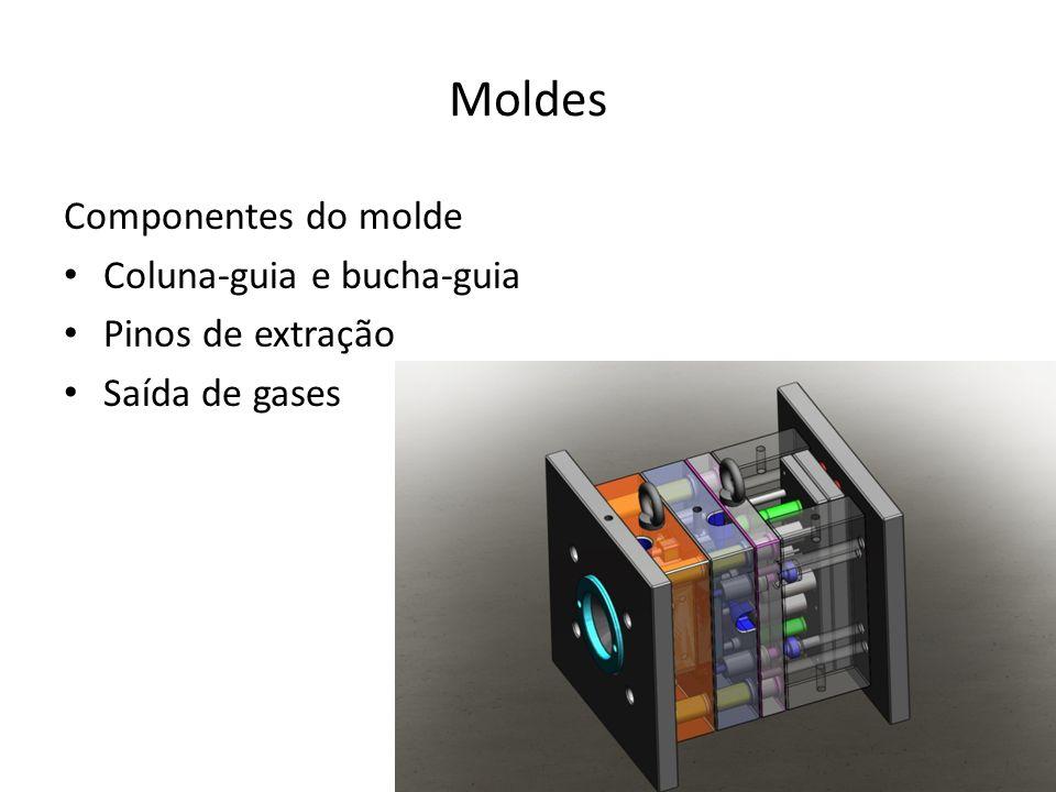 Moldes Componentes do molde Coluna-guia e bucha-guia Pinos de extração