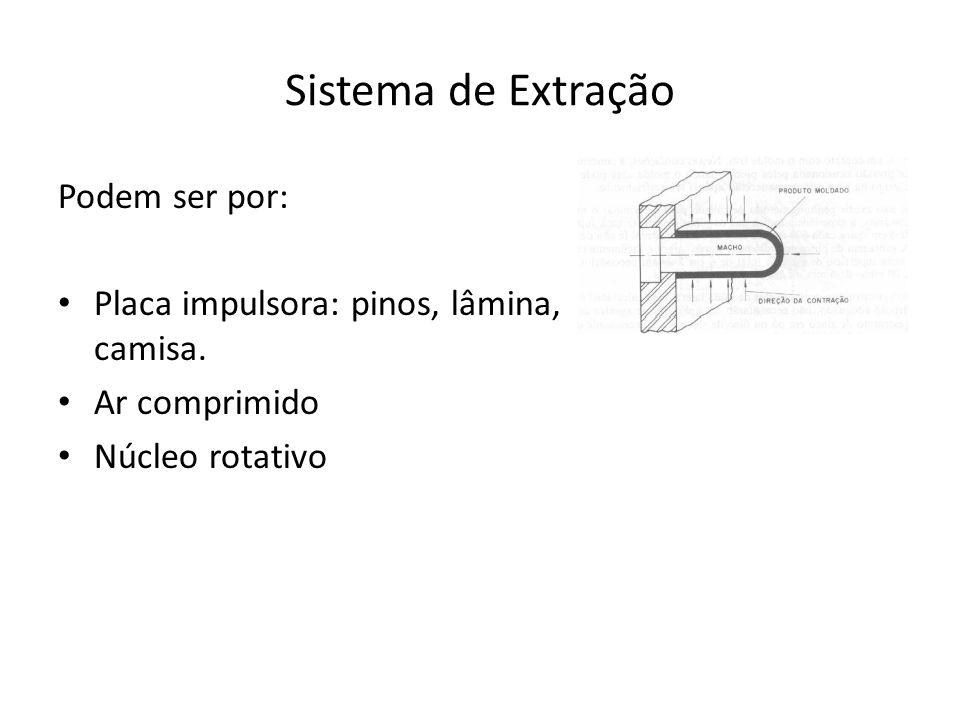 Sistema de Extração Podem ser por: