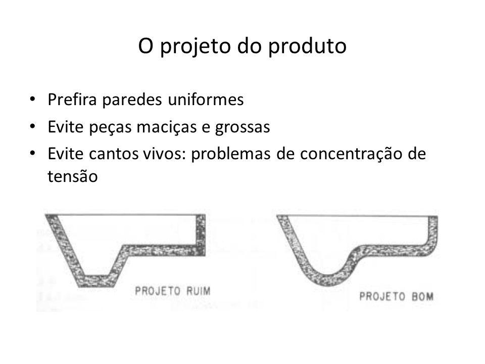 O projeto do produto Prefira paredes uniformes