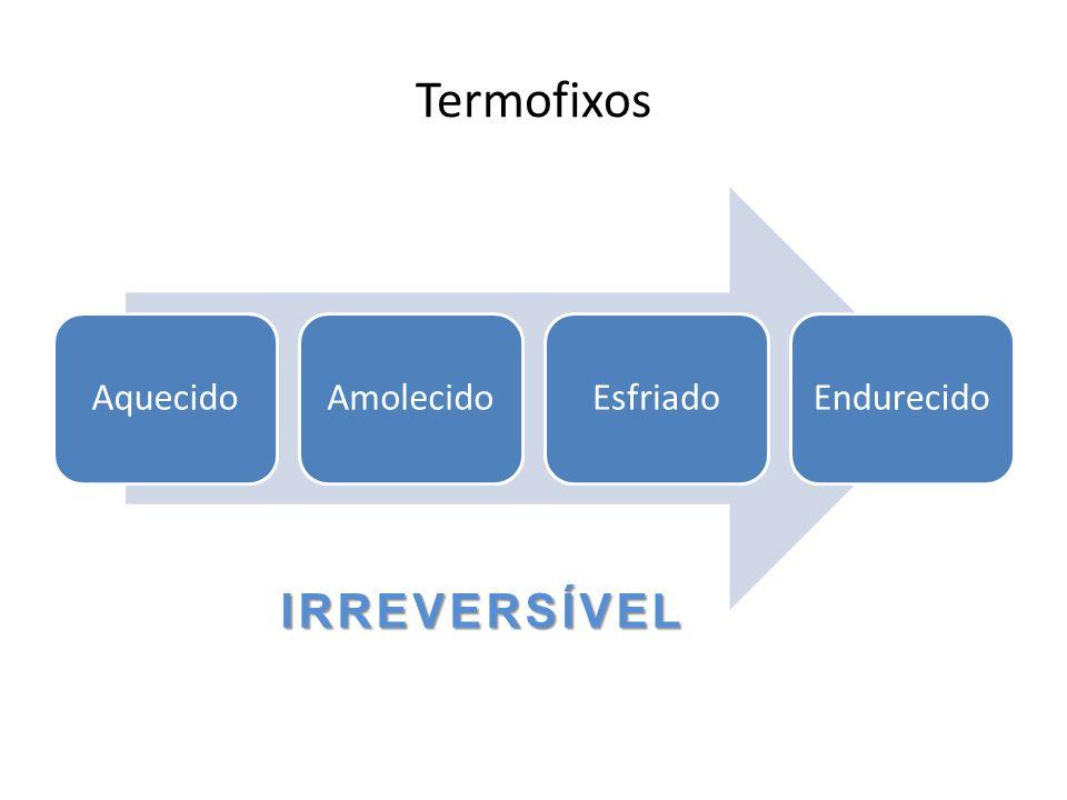 Termofixos Aquecido Amolecido Esfriado Endurecido IRREVERSÍVEL