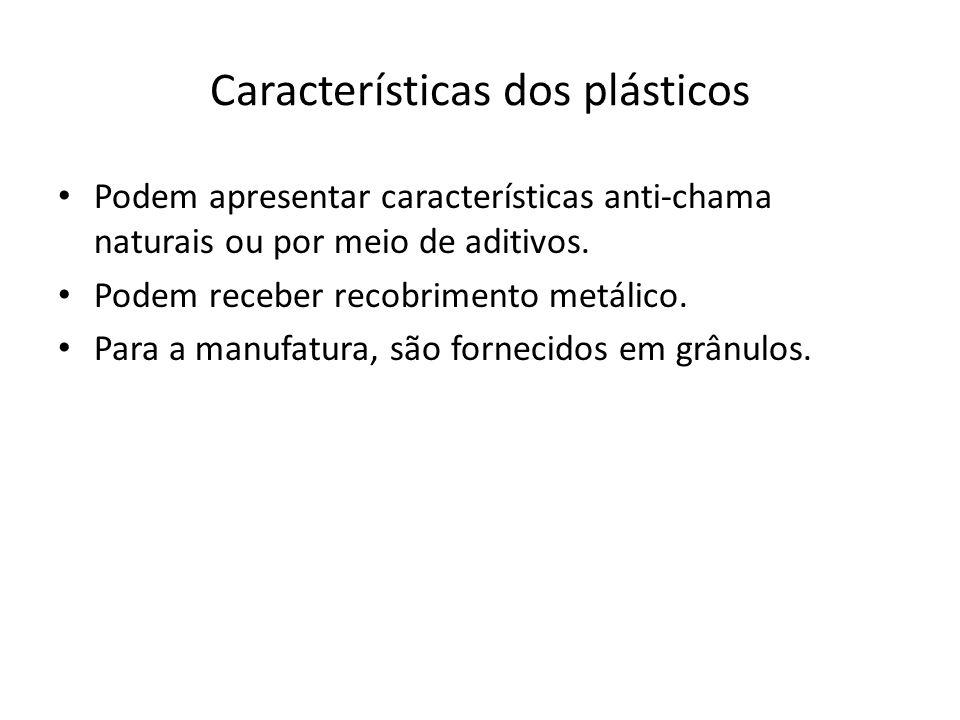 Características dos plásticos