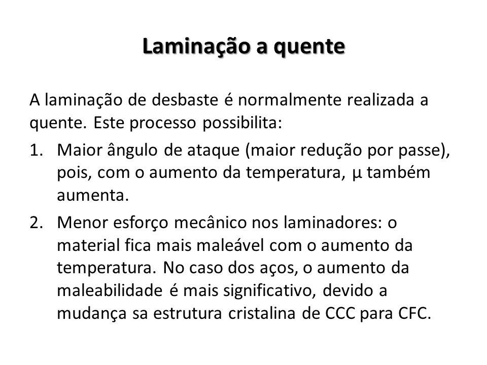 Laminação a quente A laminação de desbaste é normalmente realizada a quente. Este processo possibilita: