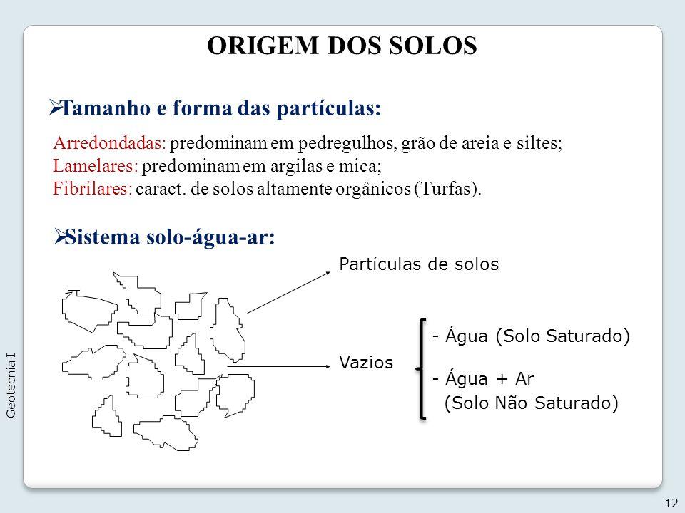 ORIGEM DOS SOLOS Tamanho e forma das partículas: Sistema solo-água-ar: