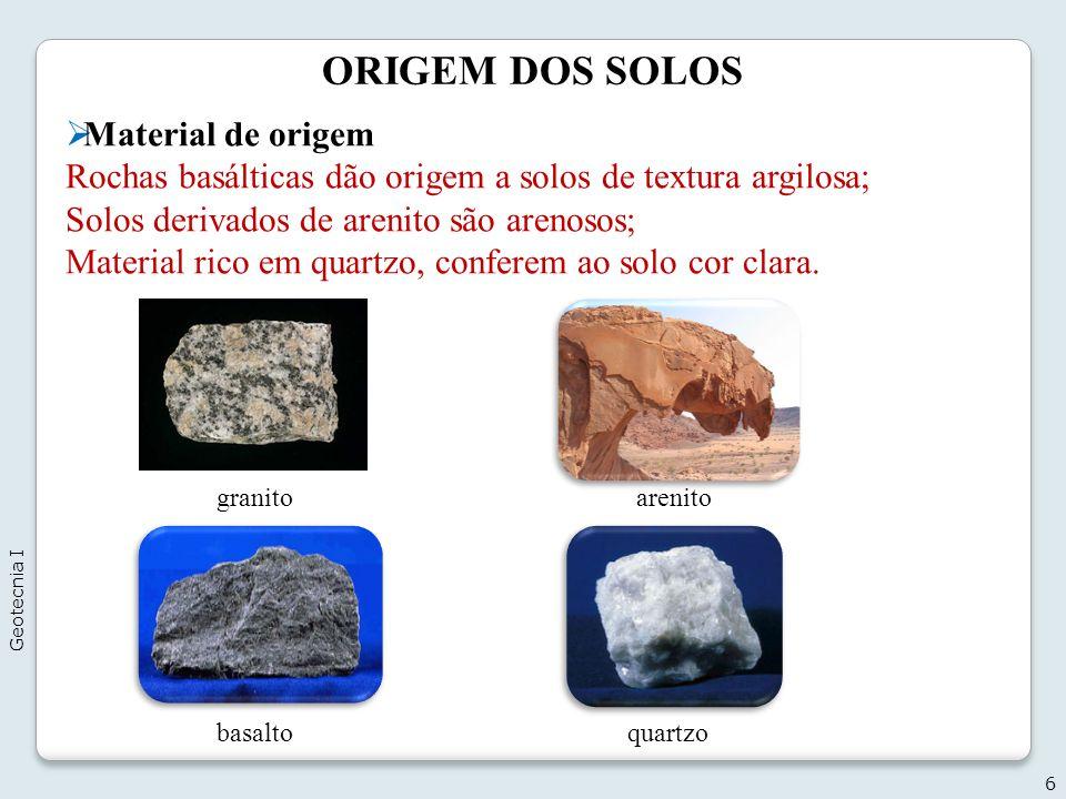 ORIGEM DOS SOLOS Material de origem