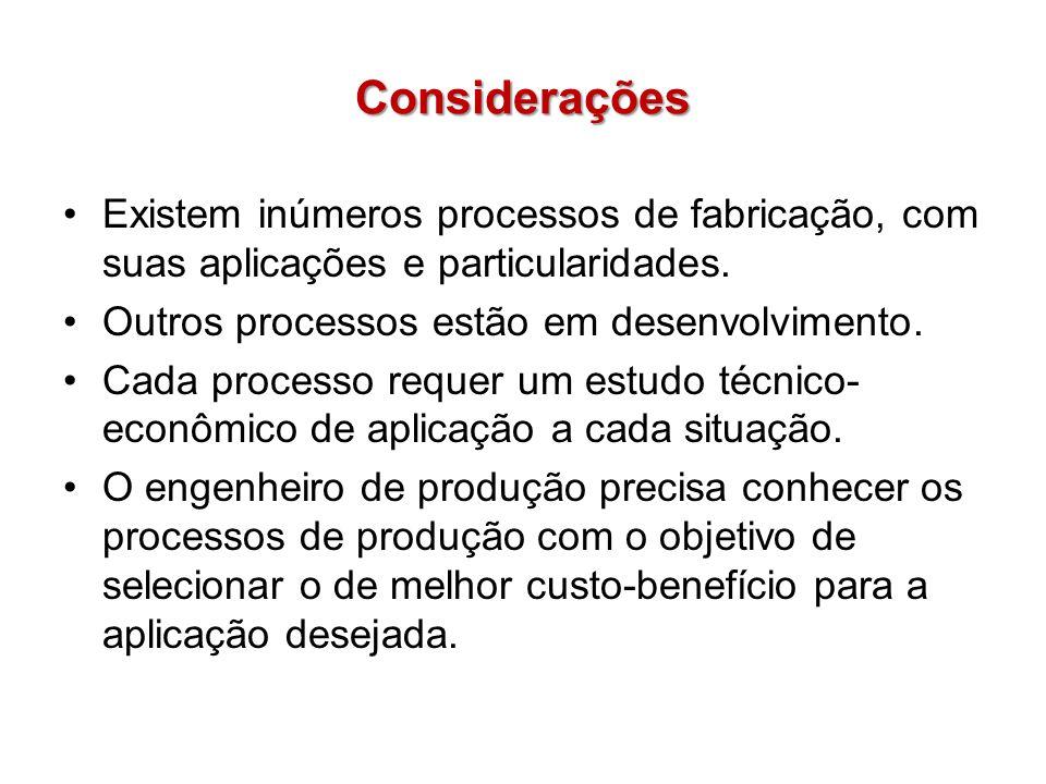 Considerações Existem inúmeros processos de fabricação, com suas aplicações e particularidades. Outros processos estão em desenvolvimento.