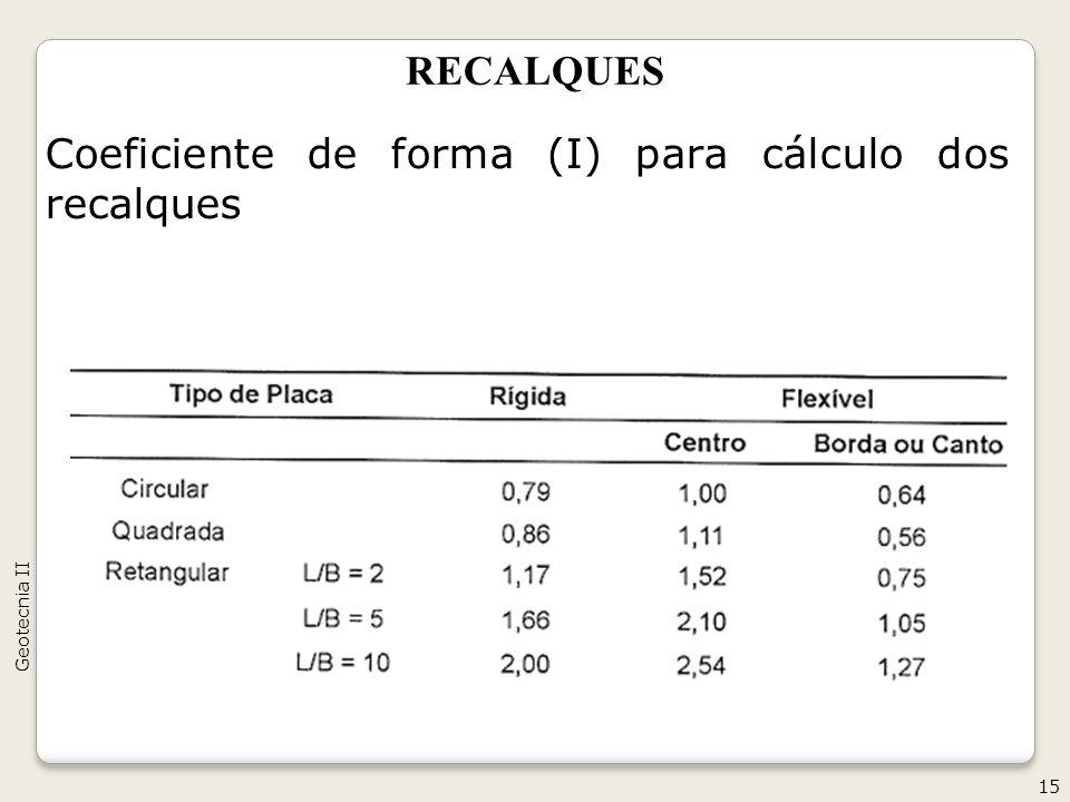 Coeficiente de forma (I) para cálculo dos recalques