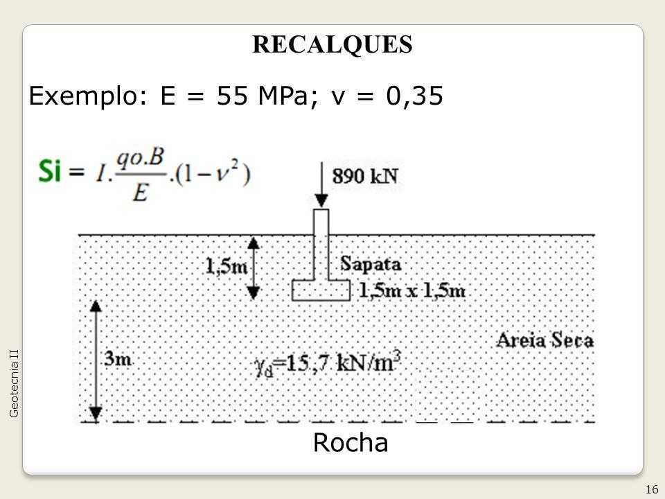 RECALQUES Exemplo: E = 55 MPa; v = 0,35 Rocha Geotecnia II