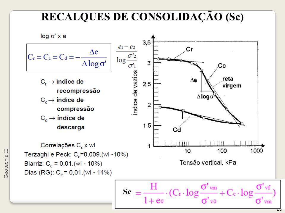 RECALQUES DE CONSOLIDAÇÃO (Sc)