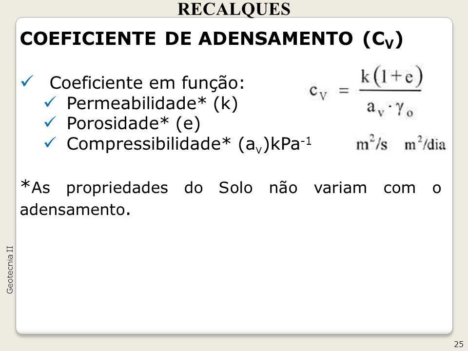 COEFICIENTE DE ADENSAMENTO (CV) Coeficiente em função: