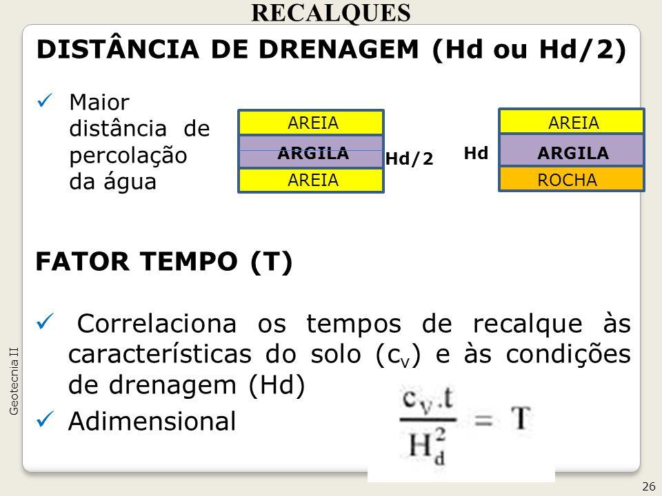 DISTÂNCIA DE DRENAGEM (Hd ou Hd/2)