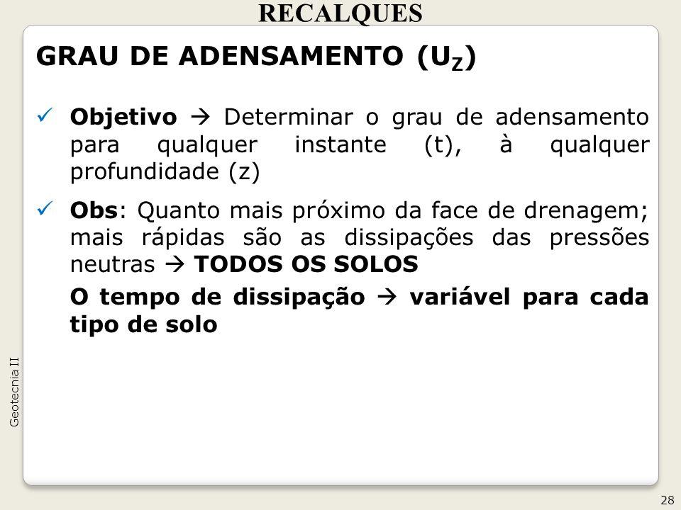 GRAU DE ADENSAMENTO (UZ)
