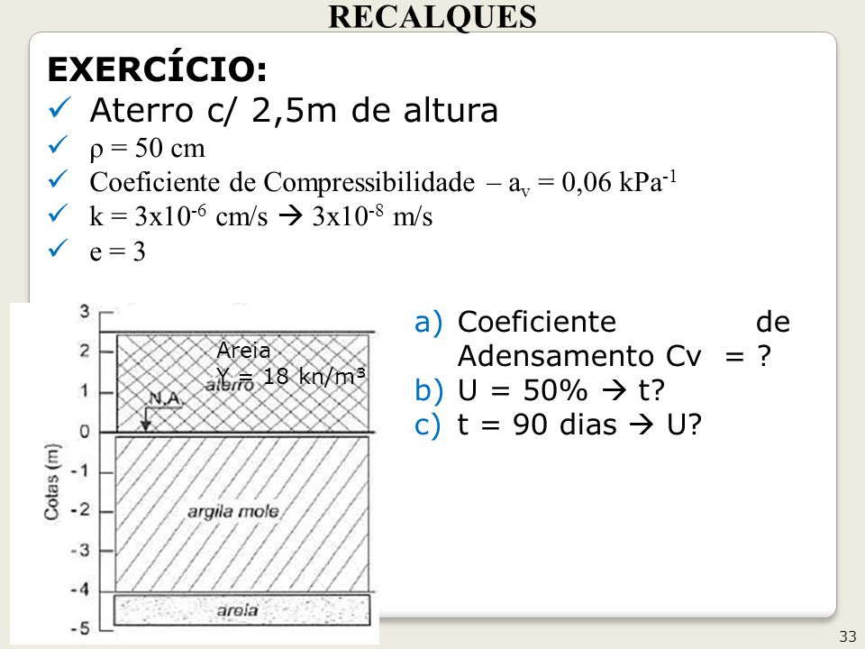 RECALQUES EXERCÍCIO: Aterro c/ 2,5m de altura ρ = 50 cm