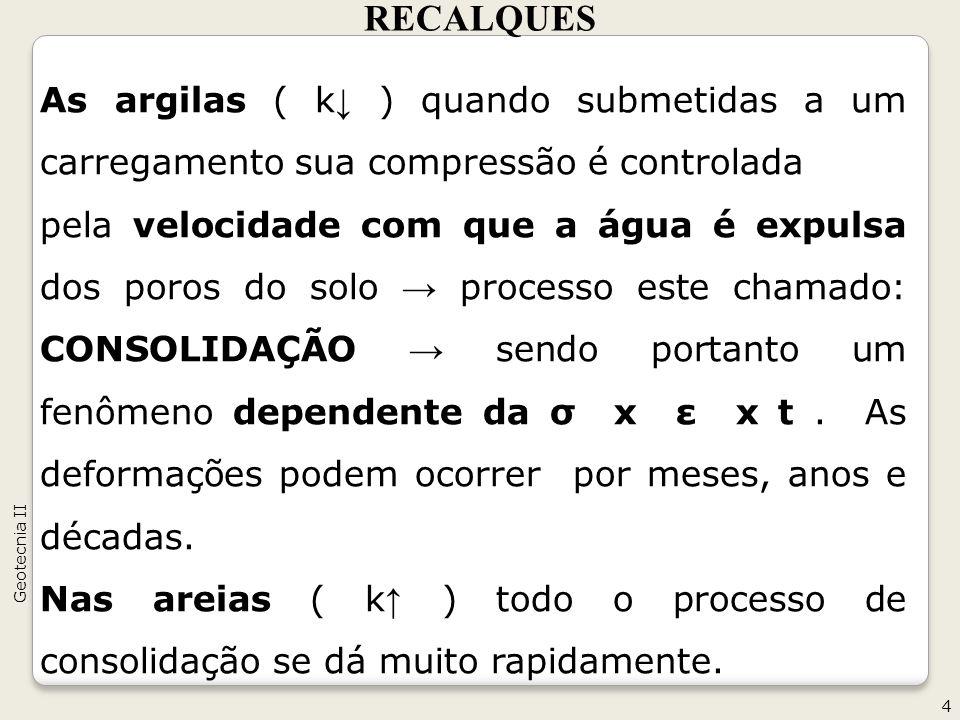 RECALQUES As argilas ( k↓ ) quando submetidas a um carregamento sua compressão é controlada.