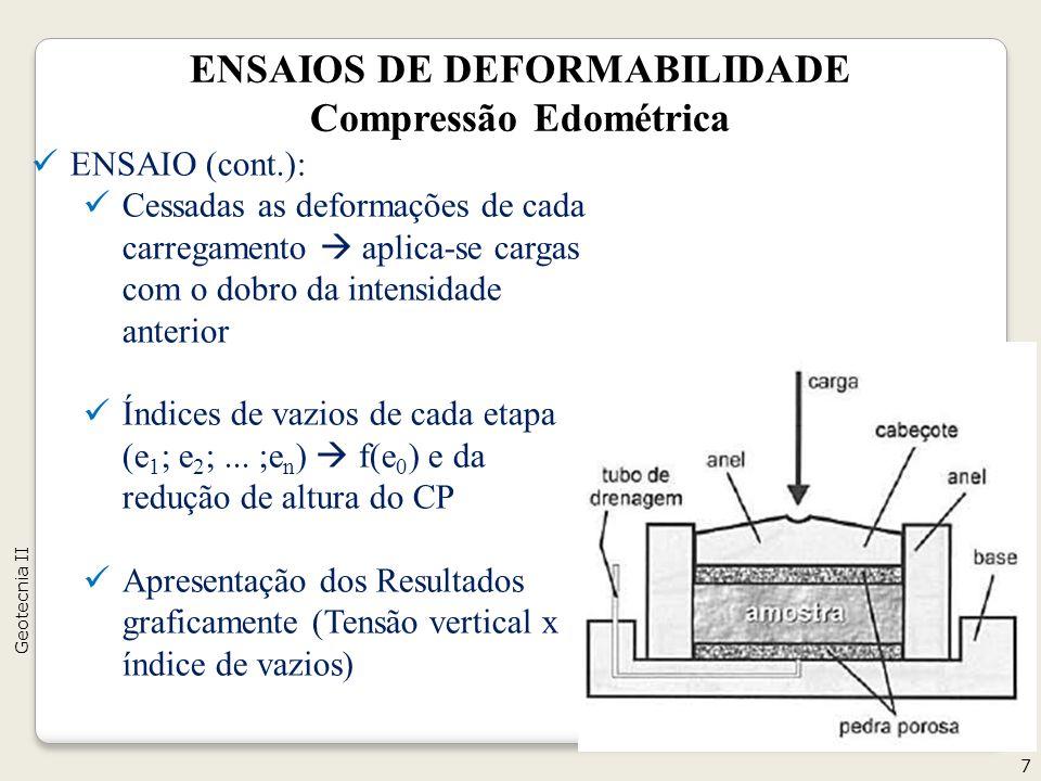 ENSAIOS DE DEFORMABILIDADE Compressão Edométrica