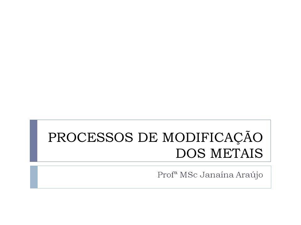 PROCESSOS DE MODIFICAÇÃO DOS METAIS