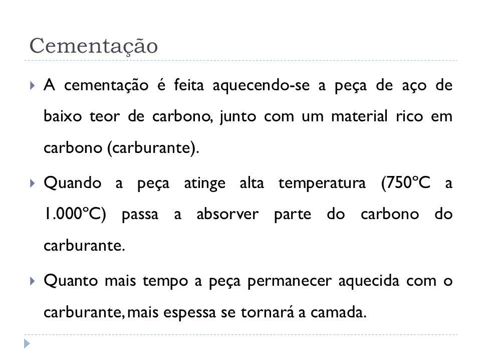 Cementação A cementação é feita aquecendo-se a peça de aço de baixo teor de carbono, junto com um material rico em carbono (carburante).