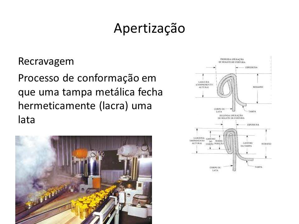 Apertização Recravagem Processo de conformação em que uma tampa metálica fecha hermeticamente (lacra) uma lata
