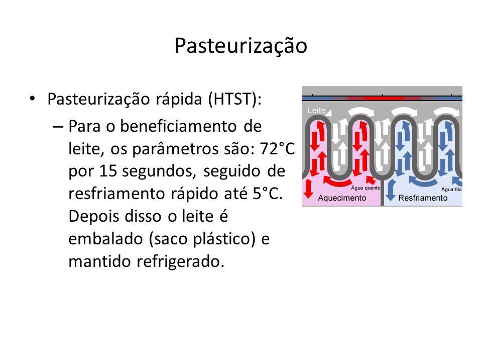 Pasteurização Pasteurização rápida (HTST):