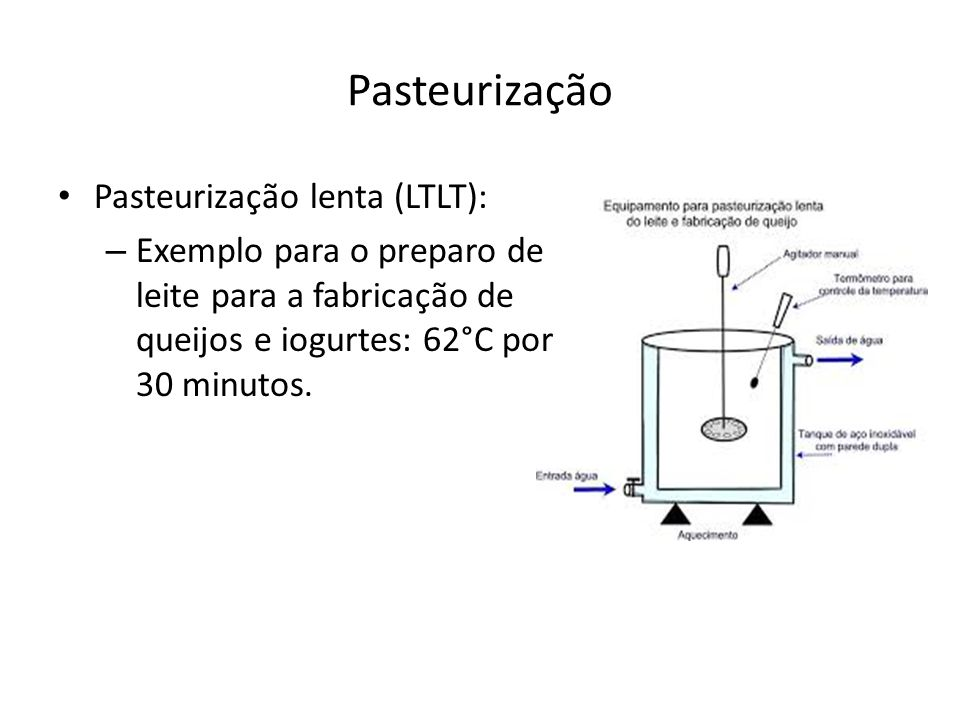 Pasteurização Pasteurização lenta (LTLT):