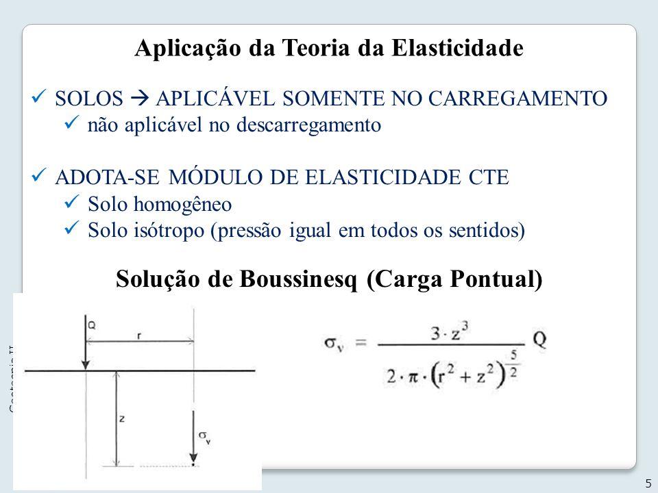 Aplicação da Teoria da Elasticidade