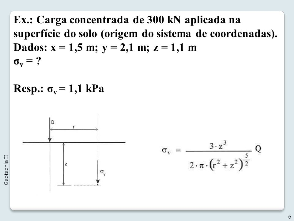 Ex.: Carga concentrada de 300 kN aplicada na superfície do solo (origem do sistema de coordenadas).