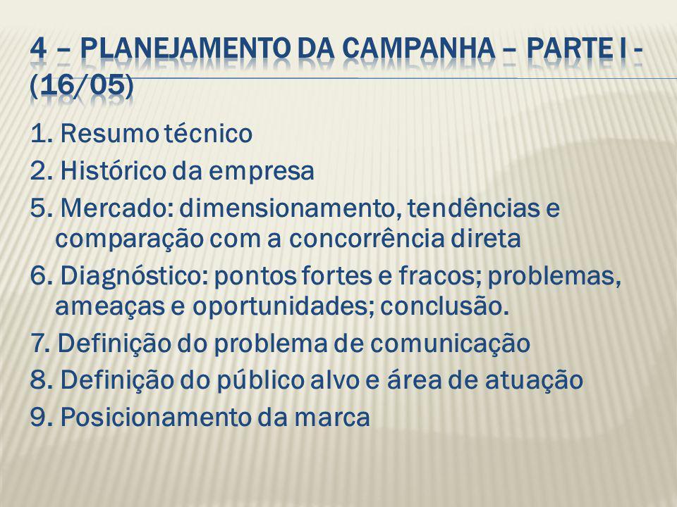 4 – Planejamento da Campanha – Parte I - (16/05)