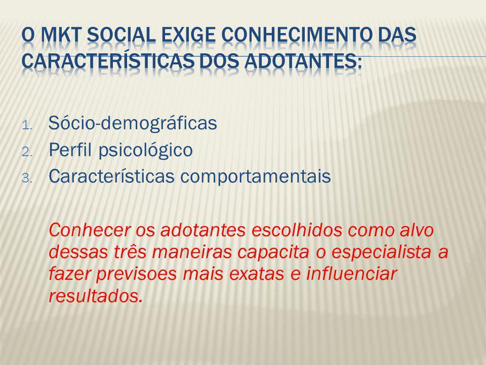 O Mkt Social exige conhecimento das características dos adotantes: