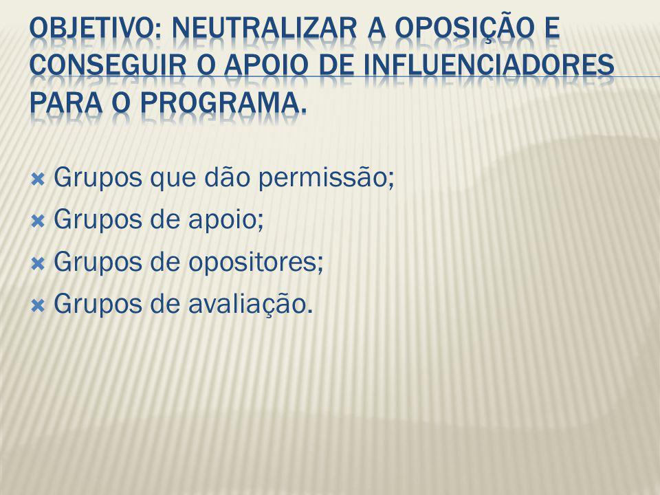 Objetivo: neutralizar a oposição e conseguir o apoio de influenciadores para o programa.
