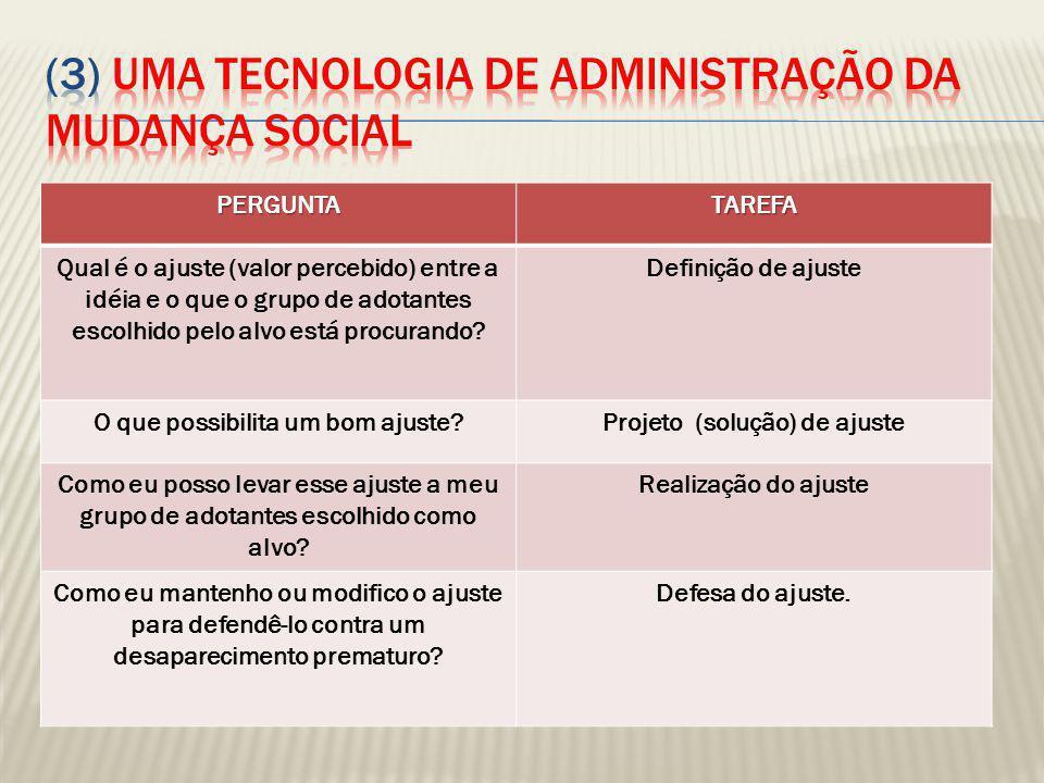 (3) uma tecnologia de administração da mudança social