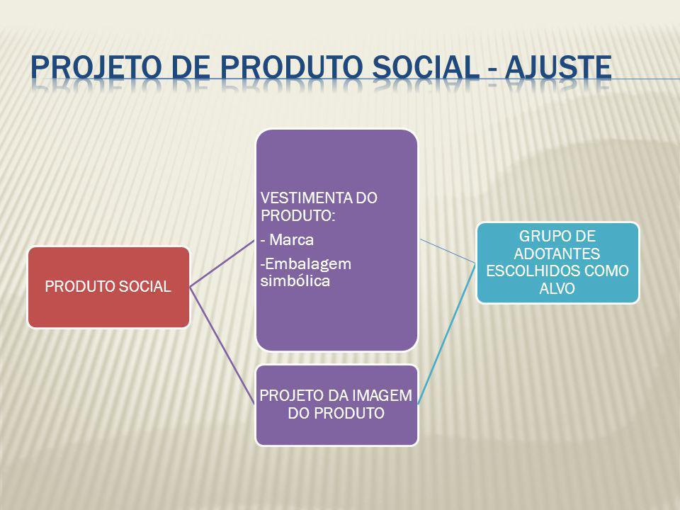 Projeto de produto social - ajuste
