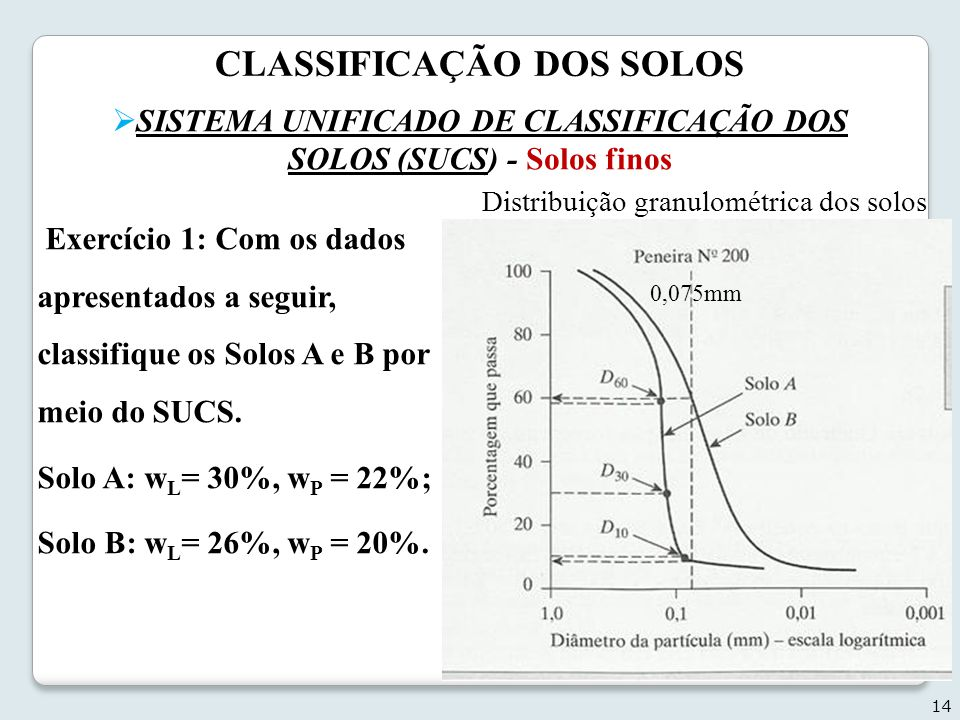 CLASSIFICAÇÃO DOS SOLOS