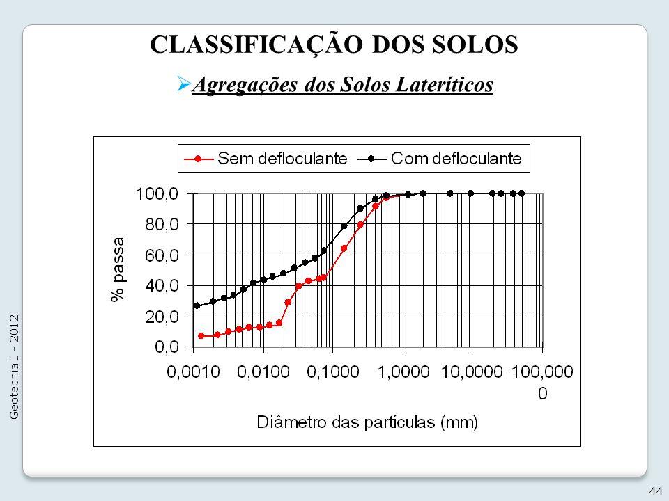 CLASSIFICAÇÃO DOS SOLOS Agregações dos Solos Lateríticos