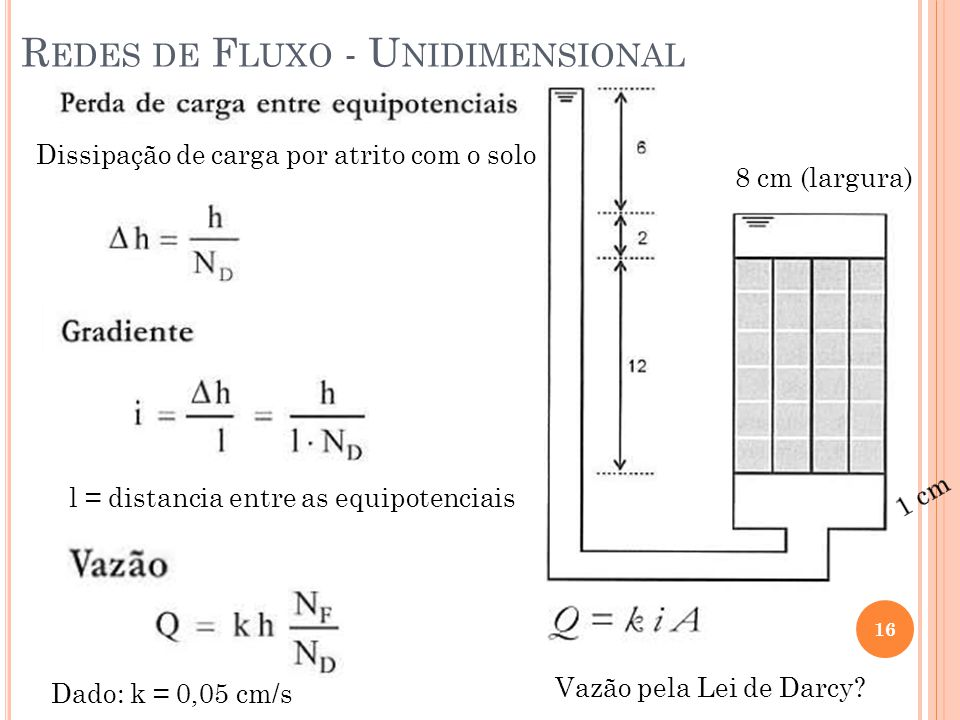 Redes de Fluxo - Unidimensional