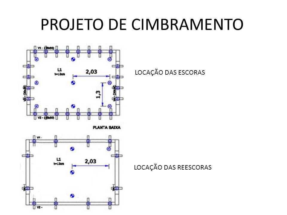 PROJETO DE CIMBRAMENTO