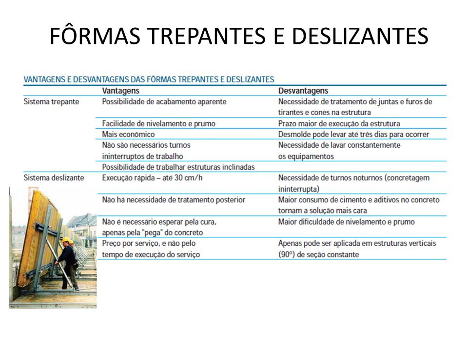 FÔRMAS TREPANTES E DESLIZANTES