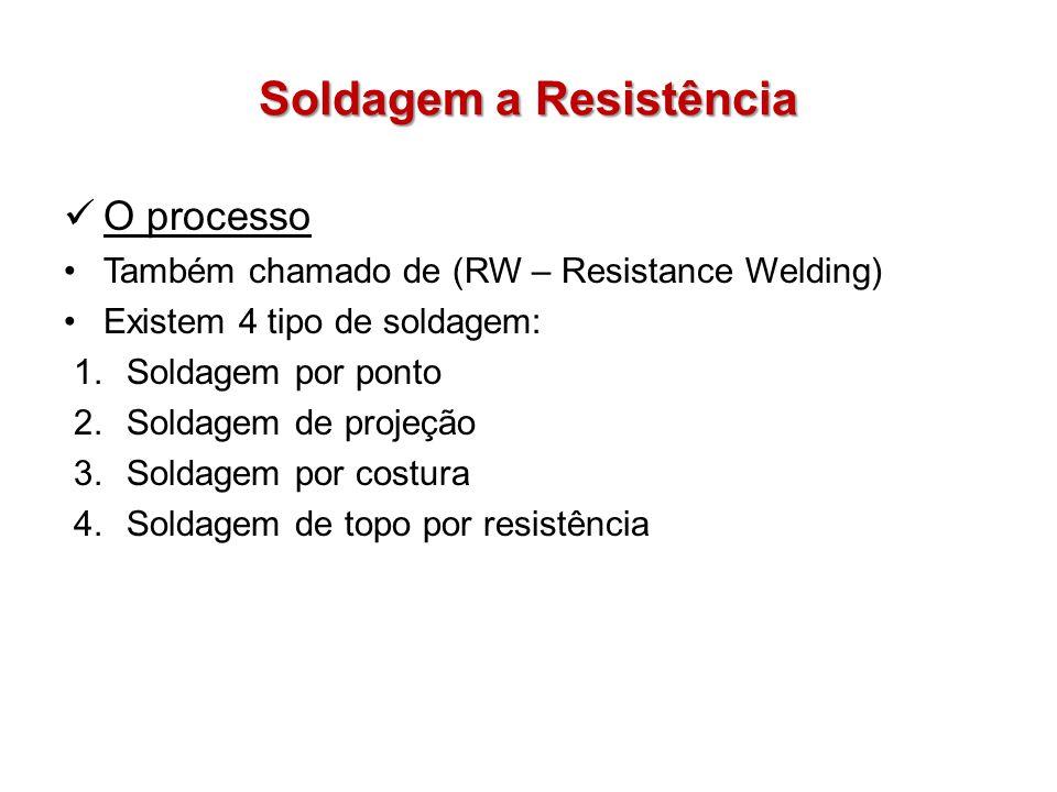 Soldagem a Resistência