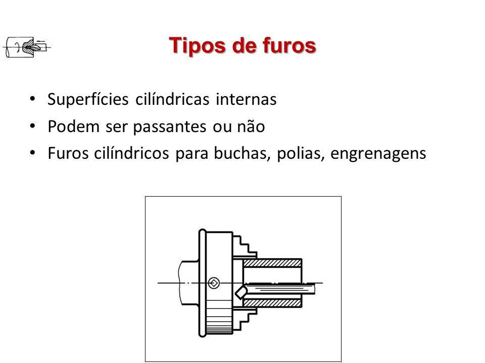 Tipos de furos Superfícies cilíndricas internas