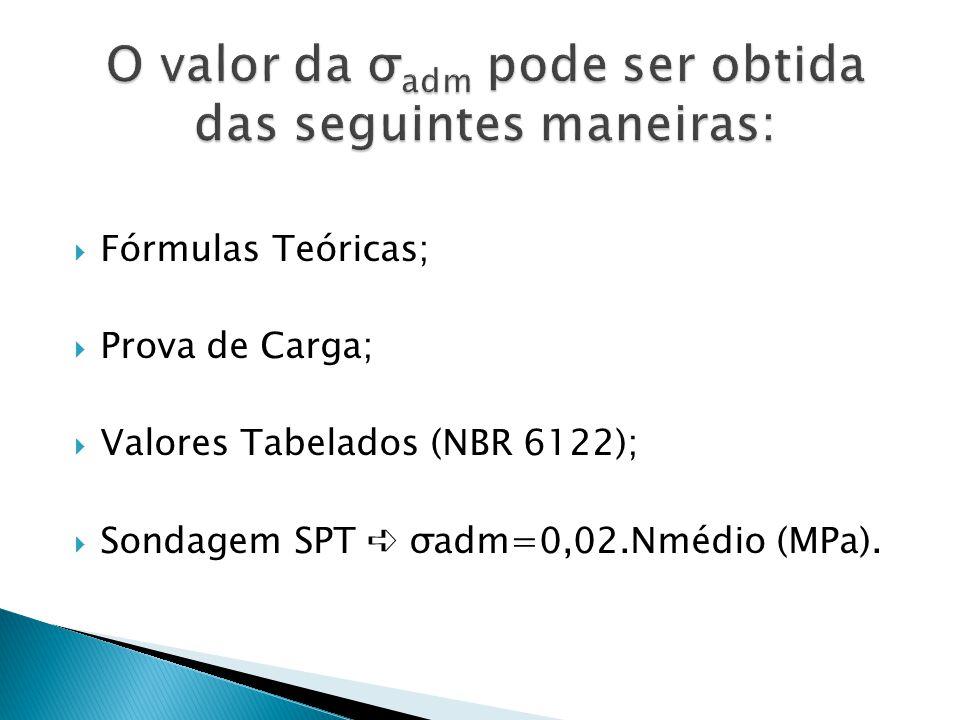 O valor da σadm pode ser obtida das seguintes maneiras: