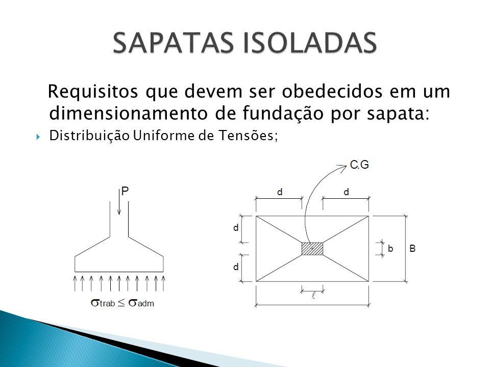 SAPATAS ISOLADAS Requisitos que devem ser obedecidos em um dimensionamento de fundação por sapata: