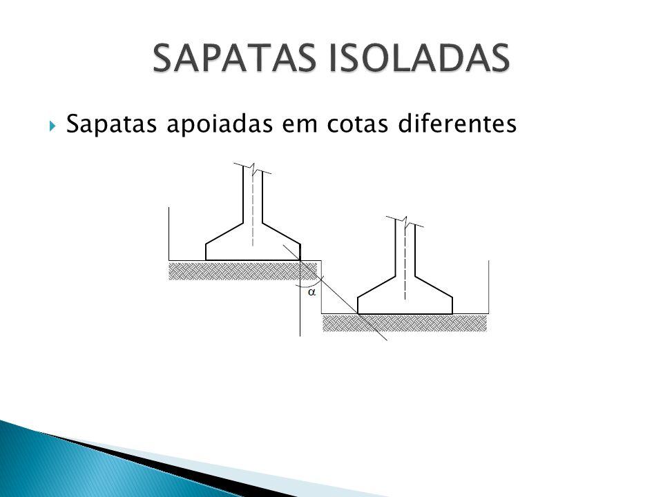 SAPATAS ISOLADAS Sapatas apoiadas em cotas diferentes