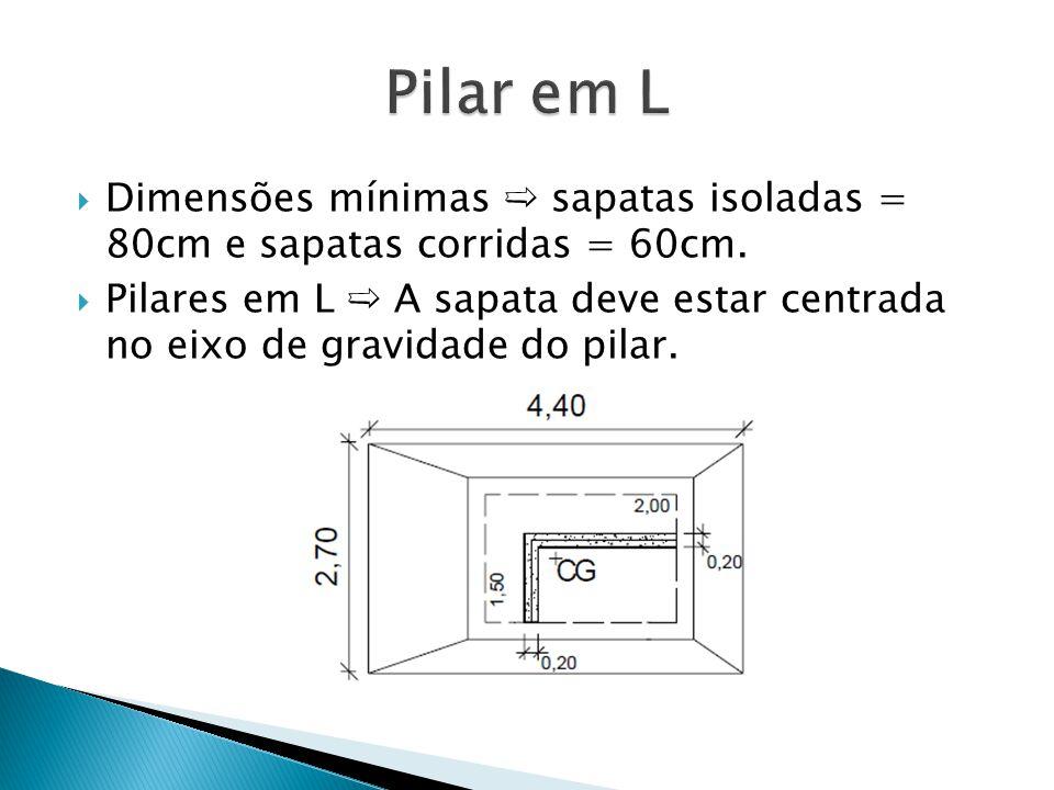 Pilar em L Dimensões mínimas ➯ sapatas isoladas = 80cm e sapatas corridas = 60cm.