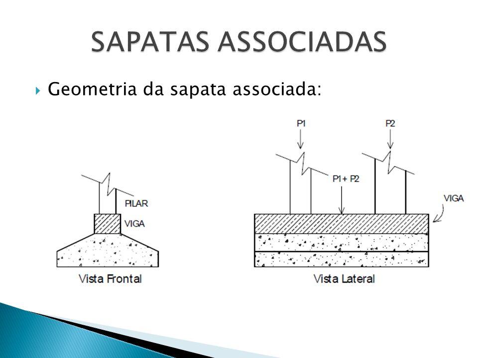 SAPATAS ASSOCIADAS Geometria da sapata associada: