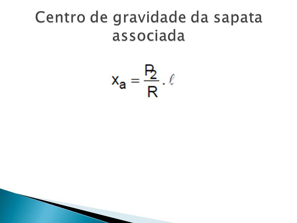 Centro de gravidade da sapata associada